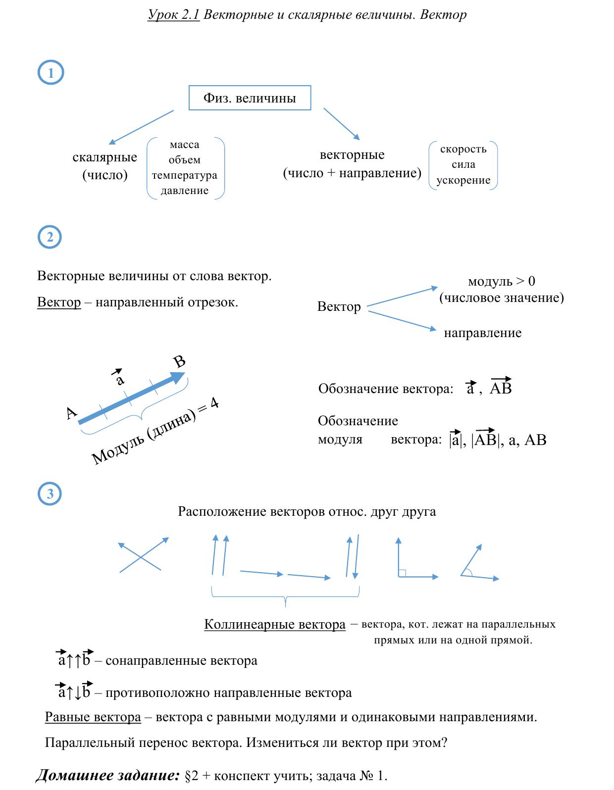Уроки физика 9 8 фотография