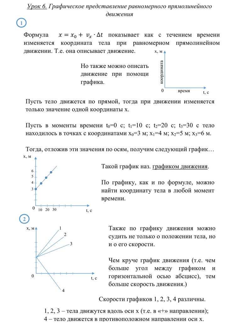 Уроки физика 9 9 фотография